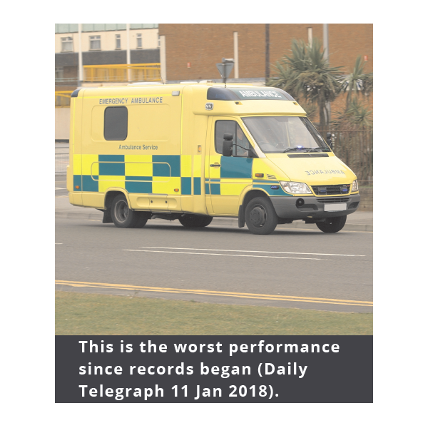 Ambulance and Telegraph quote